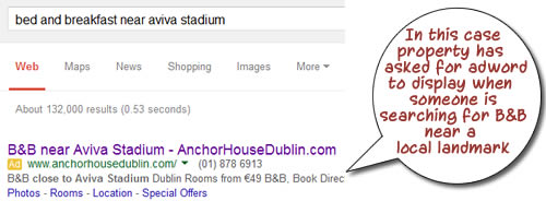 Adwords for Hotels